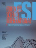 Forensic Science International  Journal